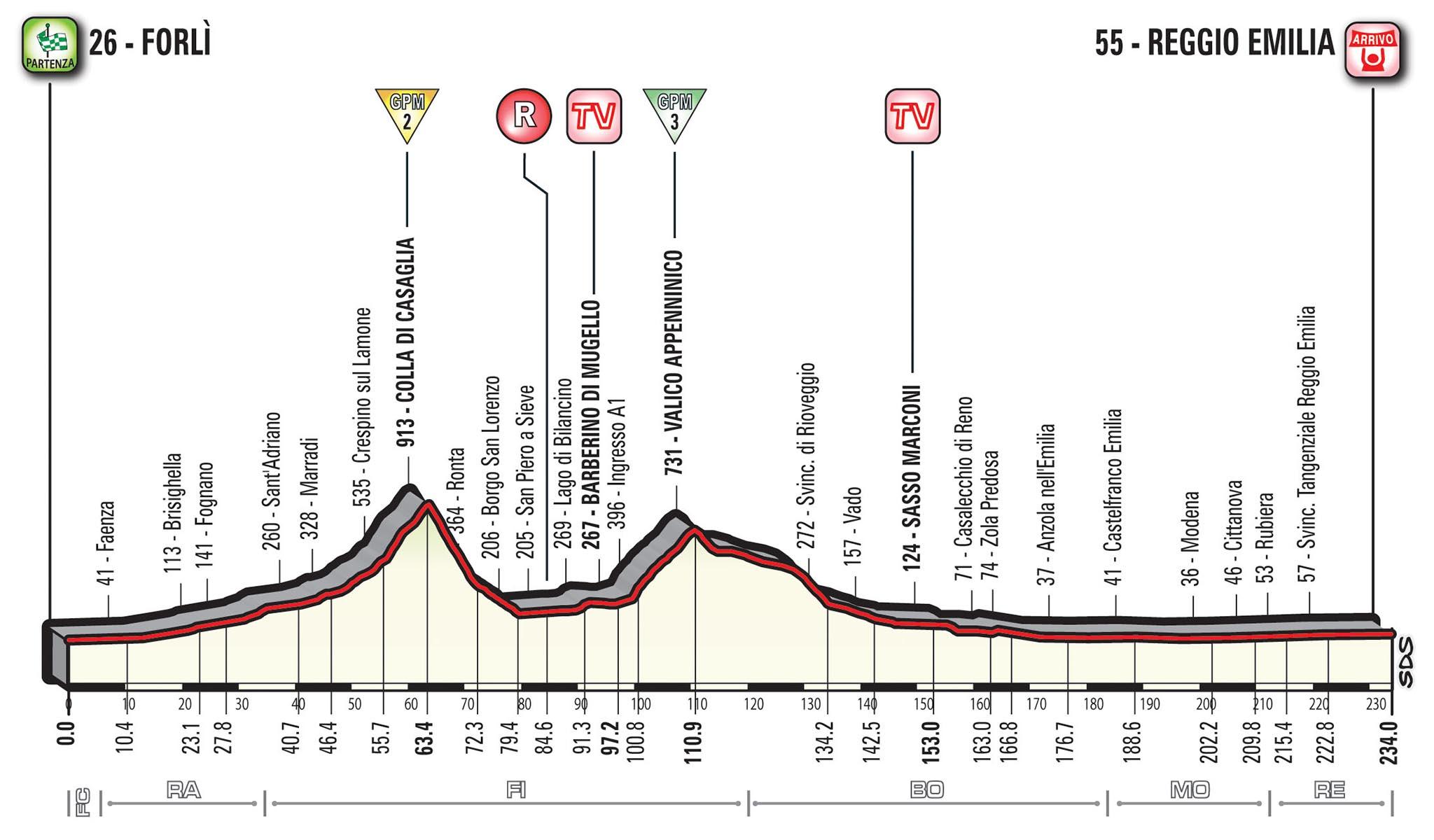 Histórico: Fernando Gaviria ganó su tercera etapa en el Giro